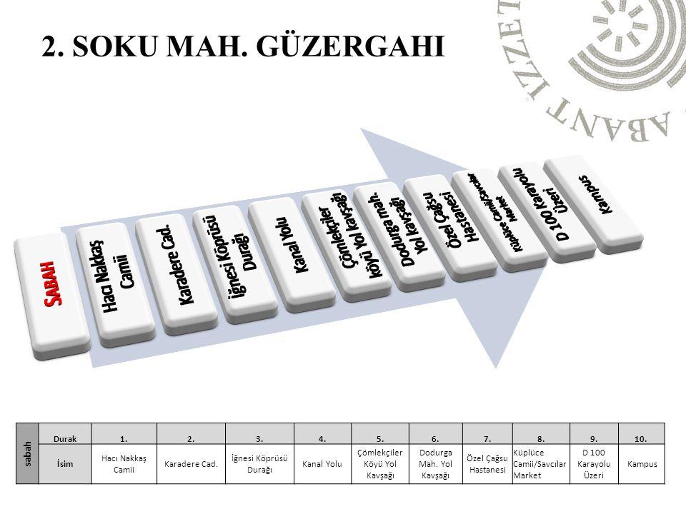 16.KARAKÖY TOKİ 1. ETAP GÜZERGAHI akşam Durak1.2.3.4.
