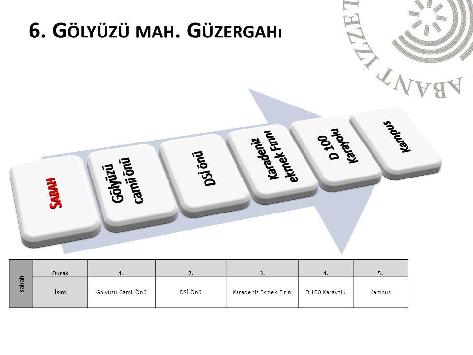 sabah Durak1.2.3.4.5. İsimGölyüzü Camii ÖnüDSİ ÖnüKaradeniz Ekmek FırınıD 100 KarayoluKampus 6. G ÖLYÜZÜ MAH. G ÜZERGAHı