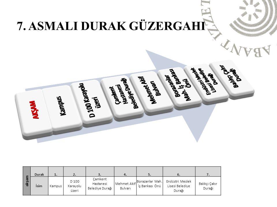 akşam Durak1.2.3.4.5.6.7. İsimKampus D 100 Karayolu üzeri Çamkent Hastanesi Belediye Durağı Mehmet Akif Bulvarı Borazanlar Mah. İş Bankası Önü Endüstr