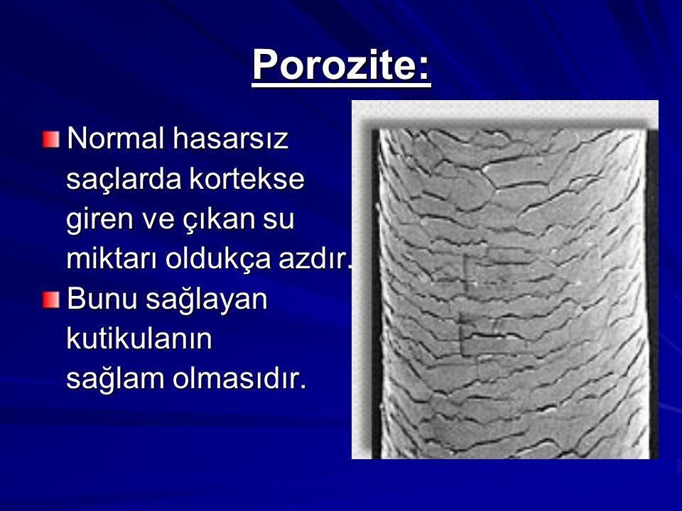Porozite: Normal hasarsız saçlarda kortekse saçlarda kortekse giren ve çıkan su giren ve çıkan su miktarı oldukça azdır. miktarı oldukça azdır. Bunu s