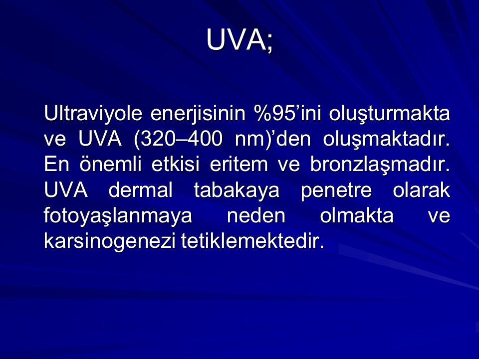 UVA; Ultraviyole enerjisinin %95'ini oluşturmakta ve UVA (320–400 nm)'den oluşmaktadır. En önemli etkisi eritem ve bronzlaşmadır. UVA dermal tabakaya