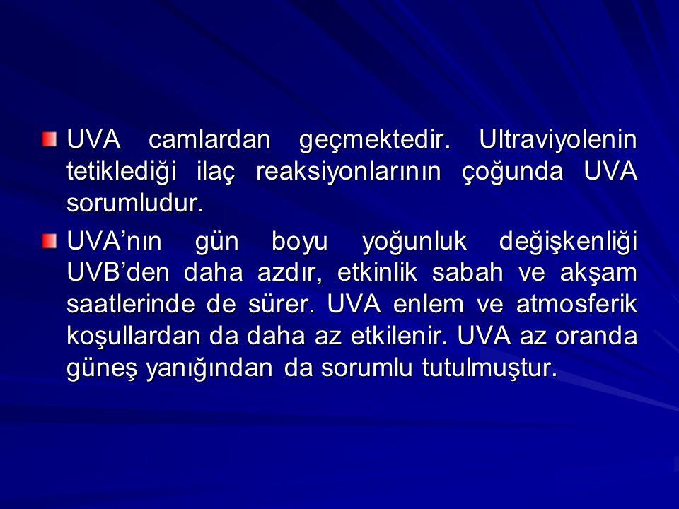 UVA camlardan geçmektedir. Ultraviyolenin tetiklediği ilaç reaksiyonlarının çoğunda UVA sorumludur. UVA'nın gün boyu yoğunluk değişkenliği UVB'den dah