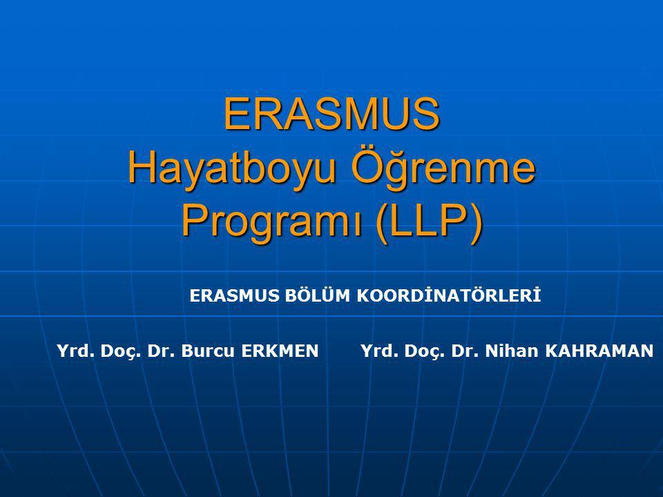 ERASMUS Hayatboyu Öğrenme Programı (LLP) ERASMUS BÖLÜM KOORDİNATÖRLERİ Yrd. Doç. Dr. Burcu ERKMENYrd. Doç. Dr. Nihan KAHRAMAN