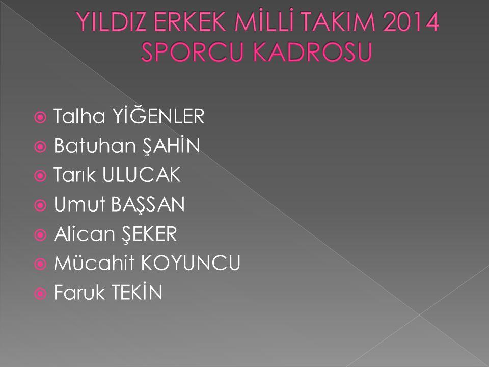  Halil ADAK ( Sorumlu Antrenör)  Recep BEZENMİŞ ( Yardımcı Antrenör)  Kemal BALIM ( Yardımcı Antrenör)  Gönül KOYUN ( Yardımcı Antrenör)  Sibel ÇULLU TEKİN ( Yardımcı Antrenör)  Mustafa KANATLI(Yardımcı Antrenör)