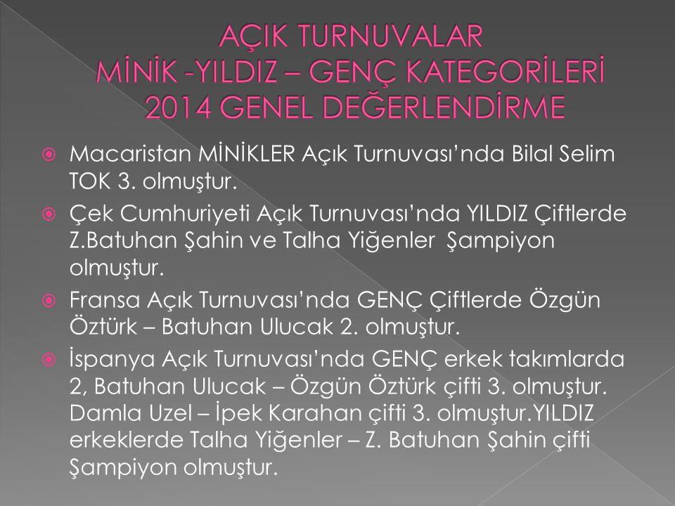  Genç Erkeklerde takımlarda 3, Çiftlerde İbrahim Gündüz – Özgün Öztürk Balkan Şampiyonu olmuştur.