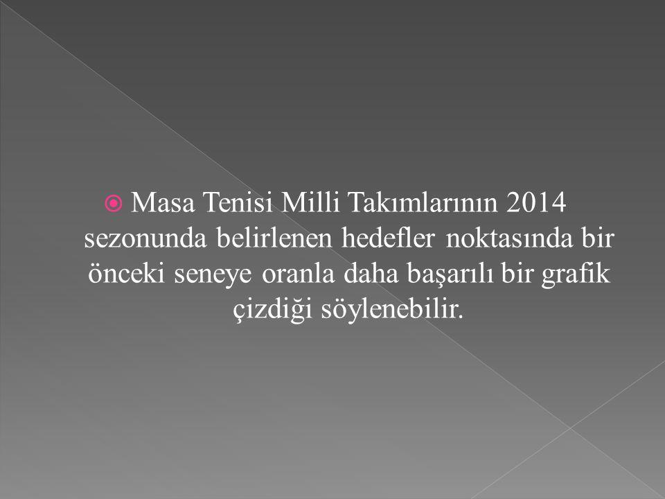 Ferdi Türkiye Şampiyonaları, En iyi 8'ler, Liglerde oynadıkları maçlar, Okul maçları sonuçları, kritik noktalarda hocanın inisiyatifi noktasında karar verilmiştir.