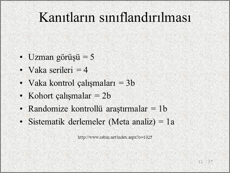 Kanıtların sınıflandırılması Uzman görüşü = 5 Vaka serileri = 4 Vaka kontrol çalışmaları = 3b Kohort çalışmalar = 2b Randomize kontrollü araştırmalar