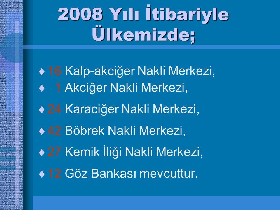 2008 Yılı İtibariyle Ülkemizde;  16 Kalp-akciğer Nakli Merkezi,  1 Akciğer Nakli Merkezi,  24 Karaciğer Nakli Merkezi,  42 Böbrek Nakli Merkezi,  27 Kemik İliği Nakli Merkezi,  12 Göz Bankası mevcuttur.