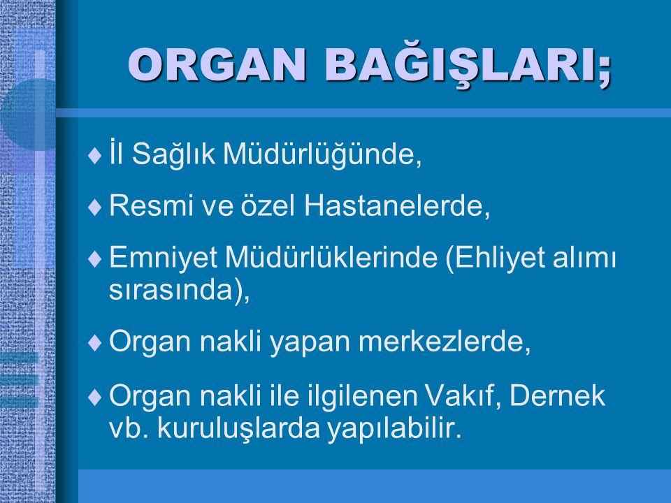 ORGAN BAĞIŞLARI;  İl Sağlık Müdürlüğünde,  Resmi ve özel Hastanelerde,  Emniyet Müdürlüklerinde (Ehliyet alımı sırasında),  Organ nakli yapan merkezlerde,  Organ nakli ile ilgilenen Vakıf, Dernek vb.