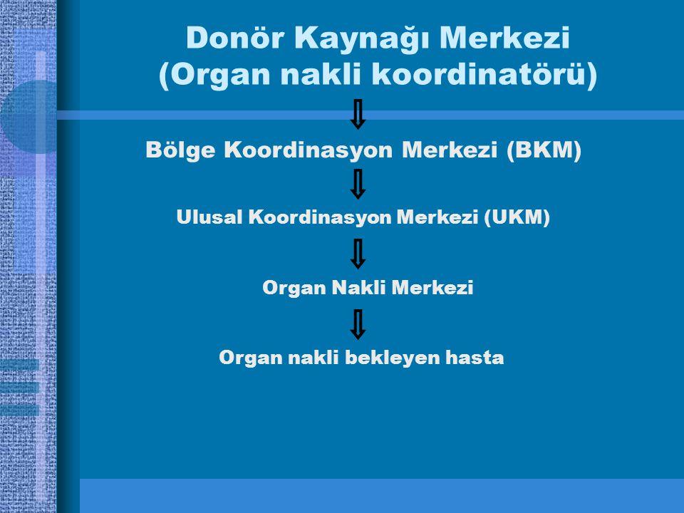 Donör Kaynağı Merkezi (Organ nakli koordinatörü) Bölge Koordinasyon Merkezi (BKM) Ulusal Koordinasyon Merkezi (UKM) Organ Nakli Merkezi Organ nakli bekleyen hasta