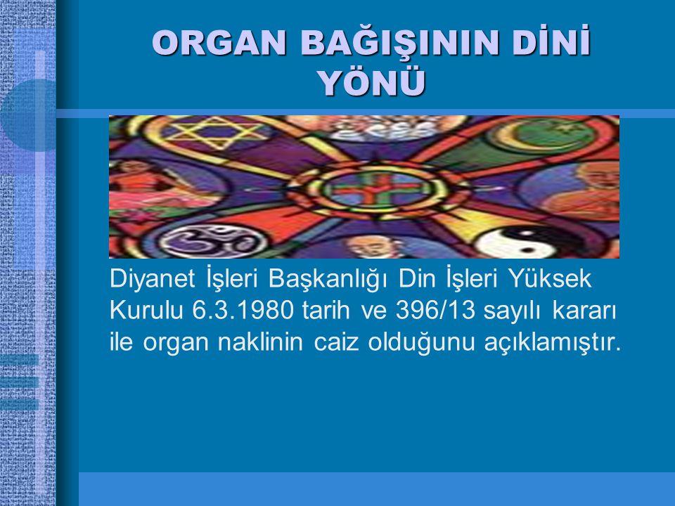 ORGAN BAĞIŞININ DİNİ YÖNÜ Diyanet İşleri Başkanlığı Din İşleri Yüksek Kurulu 6.3.1980 tarih ve 396/13 sayılı kararı ile organ naklinin caiz olduğunu açıklamıştır.