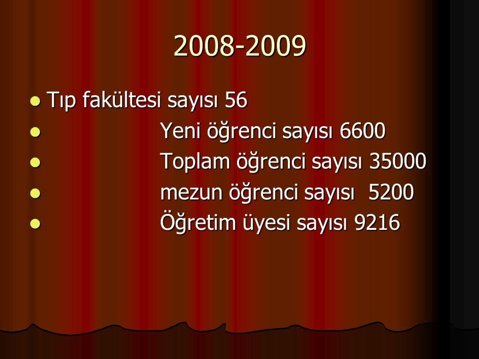 2008-2009 Tıp fakültesi sayısı 56 Tıp fakültesi sayısı 56 Yeni öğrenci sayısı 6600 Yeni öğrenci sayısı 6600 Toplam öğrenci sayısı 35000 Toplam öğrenci
