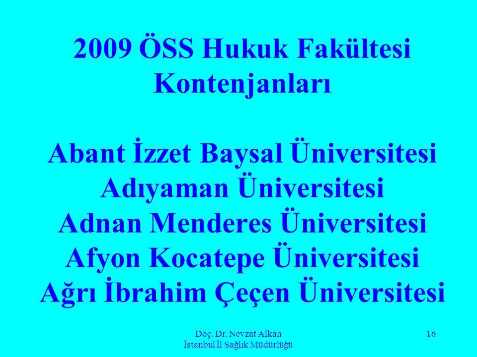 Doç. Dr. Nevzat Alkan İstanbul İl Sağlık Müdürlüğü 16 2009 ÖSS Hukuk Fakültesi Kontenjanları Abant İzzet Baysal Üniversitesi Adıyaman Üniversitesi Adn