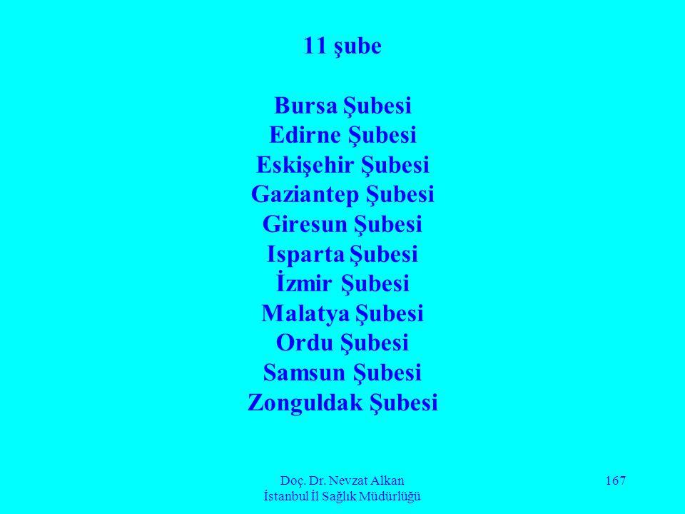 Doç. Dr. Nevzat Alkan İstanbul İl Sağlık Müdürlüğü 167 11 şube Bursa Şubesi Edirne Şubesi Eskişehir Şubesi Gaziantep Şubesi Giresun Şubesi Isparta Şub