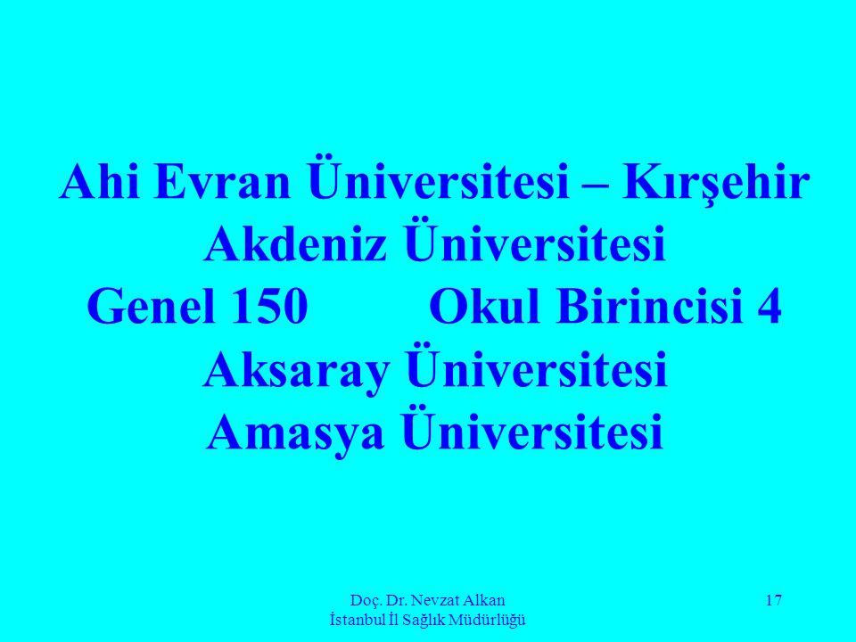 Doç. Dr. Nevzat Alkan İstanbul İl Sağlık Müdürlüğü 17 Ahi Evran Üniversitesi – Kırşehir Akdeniz Üniversitesi Genel 150Okul Birincisi 4 Aksaray Ünivers