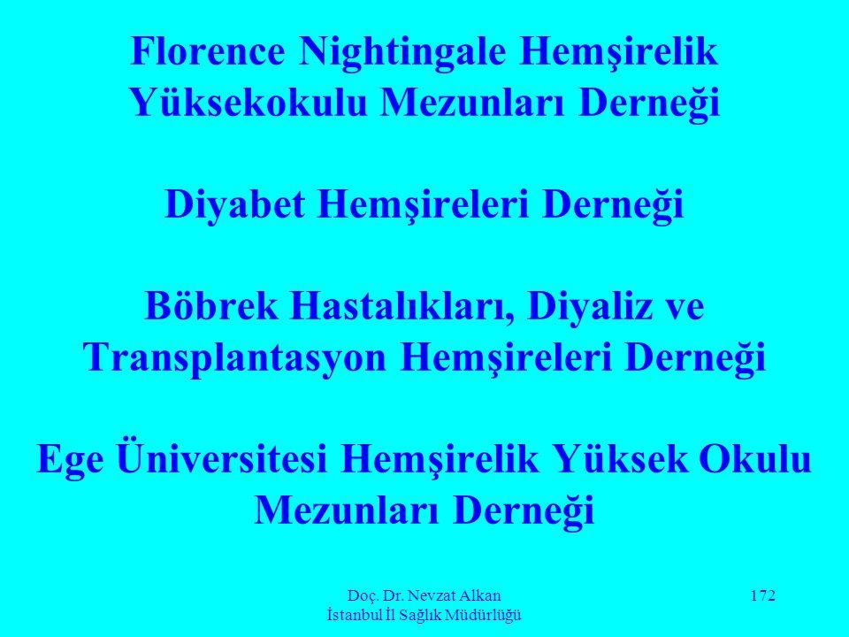 Doç. Dr. Nevzat Alkan İstanbul İl Sağlık Müdürlüğü 172 Florence Nightingale Hemşirelik Yüksekokulu Mezunları Derneği Diyabet Hemşireleri Derneği Böbre