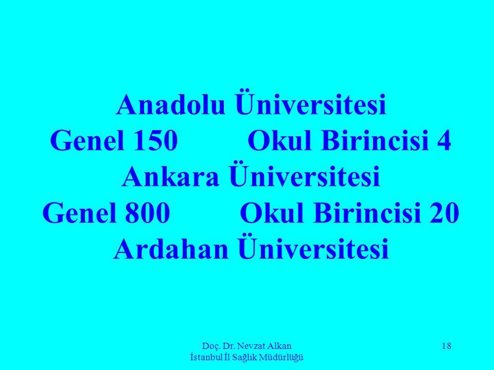 Doç. Dr. Nevzat Alkan İstanbul İl Sağlık Müdürlüğü 18 Anadolu Üniversitesi Genel 150Okul Birincisi 4 Ankara Üniversitesi Genel 800 Okul Birincisi 20 A