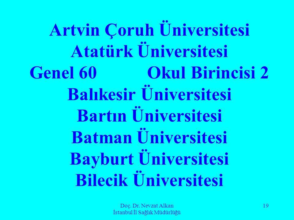 Doç. Dr. Nevzat Alkan İstanbul İl Sağlık Müdürlüğü 19 Artvin Çoruh Üniversitesi Atatürk Üniversitesi Genel 60Okul Birincisi 2 Balıkesir Üniversitesi B