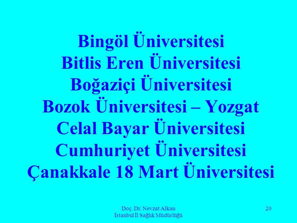 Doç. Dr. Nevzat Alkan İstanbul İl Sağlık Müdürlüğü 20 Bingöl Üniversitesi Bitlis Eren Üniversitesi Boğaziçi Üniversitesi Bozok Üniversitesi – Yozgat C