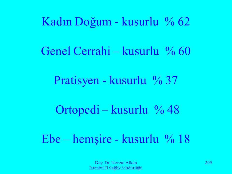 Doç. Dr. Nevzat Alkan İstanbul İl Sağlık Müdürlüğü 209 Kadın Doğum - kusurlu % 62 Genel Cerrahi – kusurlu % 60 Pratisyen - kusurlu % 37 Ortopedi – kus