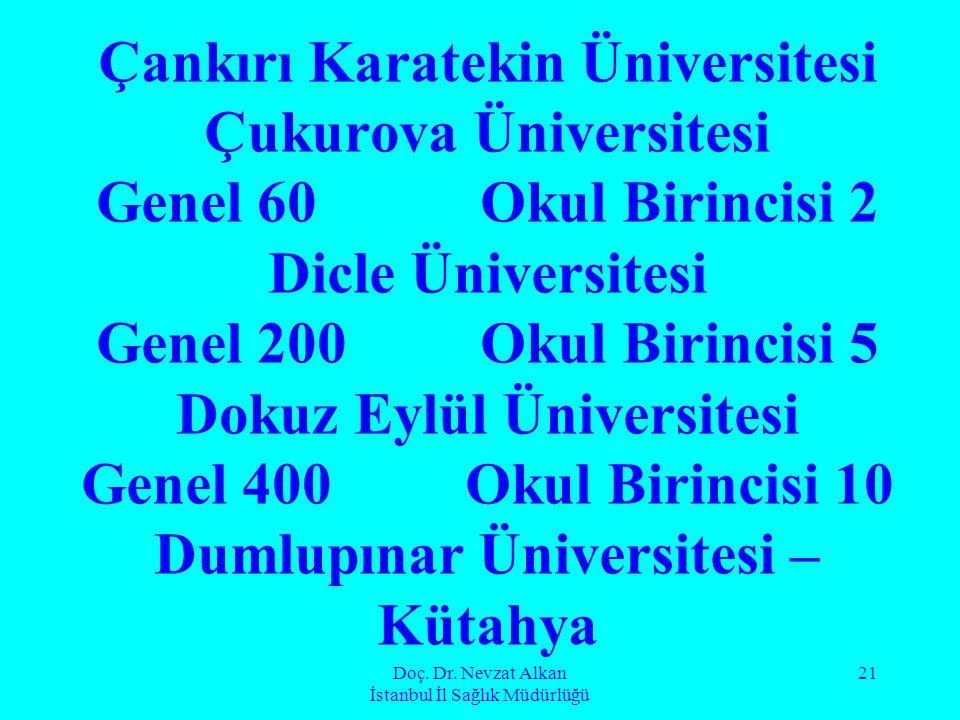 Doç. Dr. Nevzat Alkan İstanbul İl Sağlık Müdürlüğü 21 Çankırı Karatekin Üniversitesi Çukurova Üniversitesi Genel 60Okul Birincisi 2 Dicle Üniversitesi