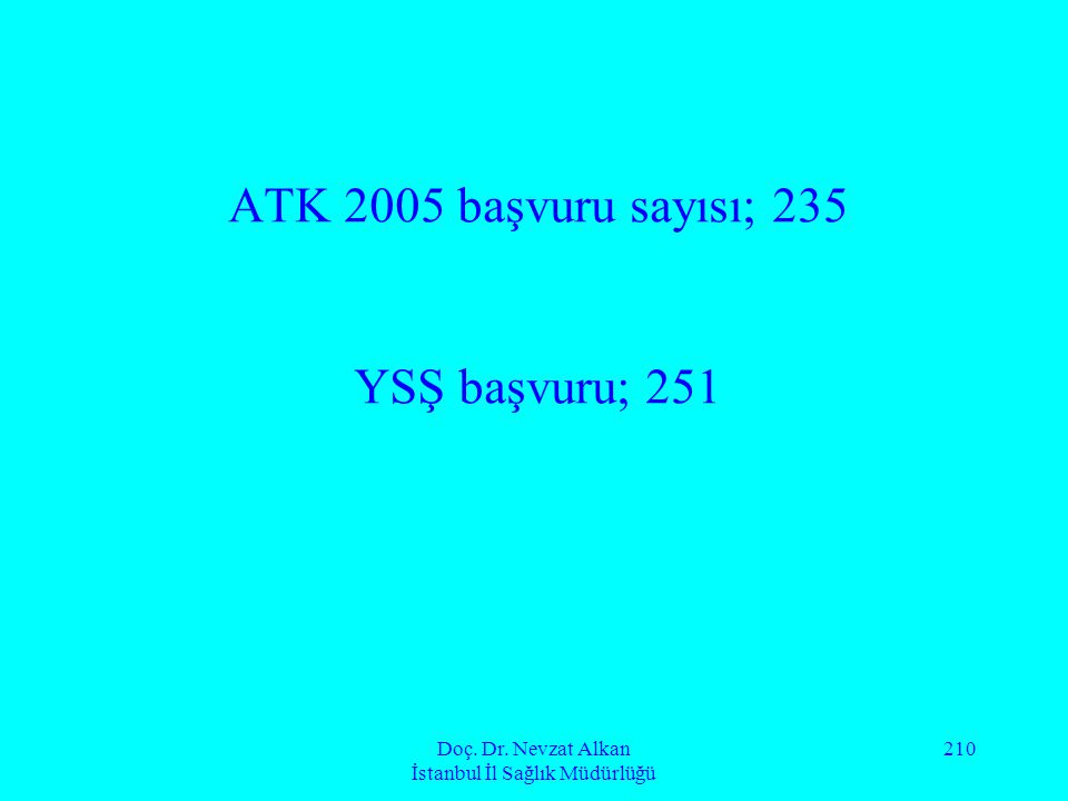 Doç. Dr. Nevzat Alkan İstanbul İl Sağlık Müdürlüğü 210 ATK 2005 başvuru sayısı; 235 YSŞ başvuru; 251