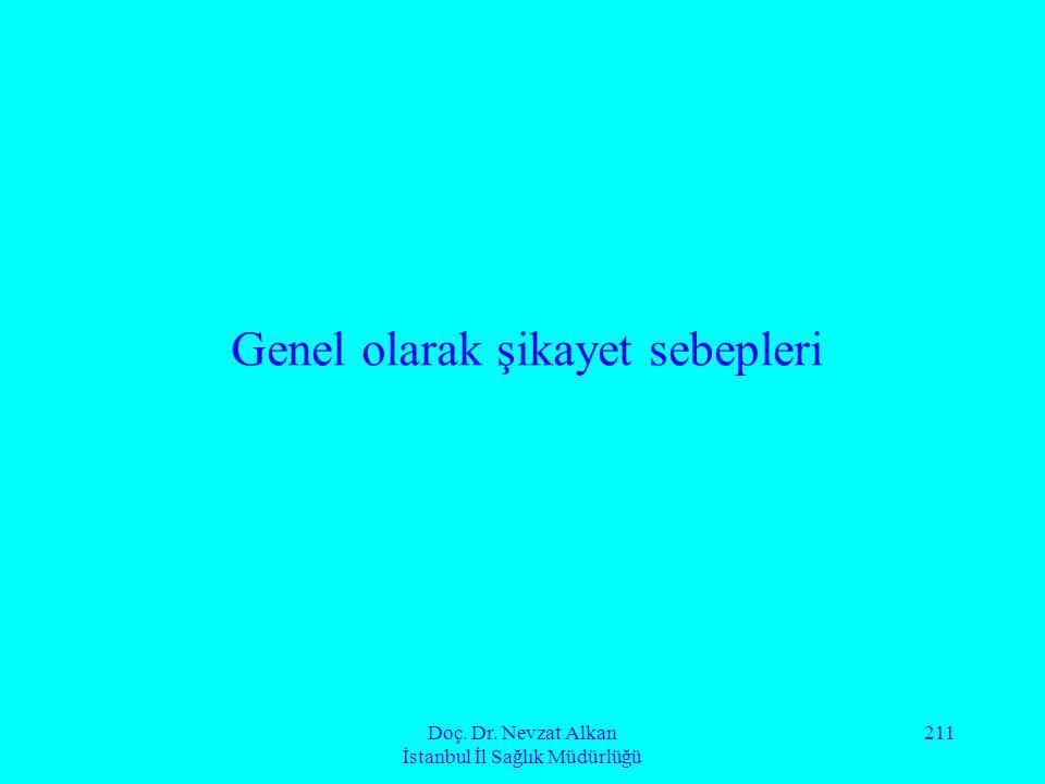 Doç. Dr. Nevzat Alkan İstanbul İl Sağlık Müdürlüğü 211 Genel olarak şikayet sebepleri