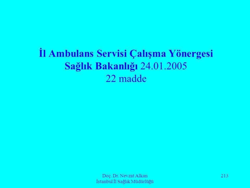Doç. Dr. Nevzat Alkan İstanbul İl Sağlık Müdürlüğü 213 İl Ambulans Servisi Çalışma Yönergesi Sağlık Bakanlığı 24.01.2005 22 madde