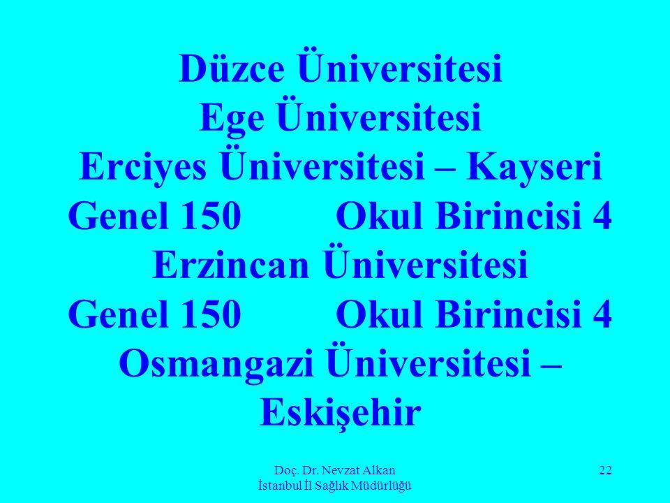 Doç. Dr. Nevzat Alkan İstanbul İl Sağlık Müdürlüğü 22 Düzce Üniversitesi Ege Üniversitesi Erciyes Üniversitesi – Kayseri Genel 150Okul Birincisi 4 Erz