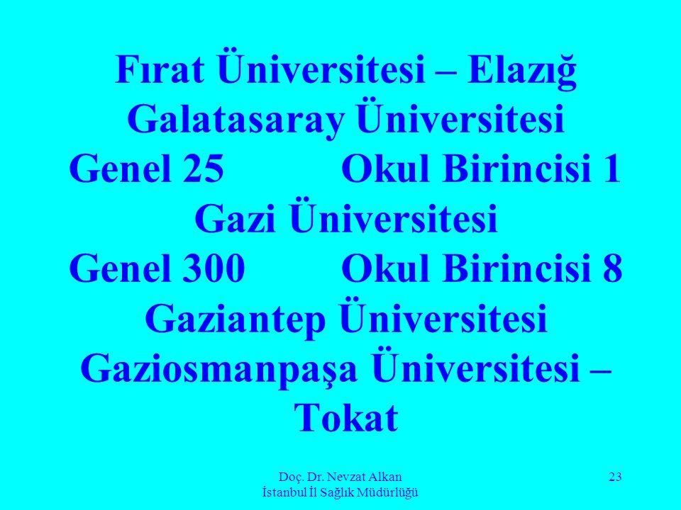 Doç. Dr. Nevzat Alkan İstanbul İl Sağlık Müdürlüğü 23 Fırat Üniversitesi – Elazığ Galatasaray Üniversitesi Genel 25Okul Birincisi 1 Gazi Üniversitesi