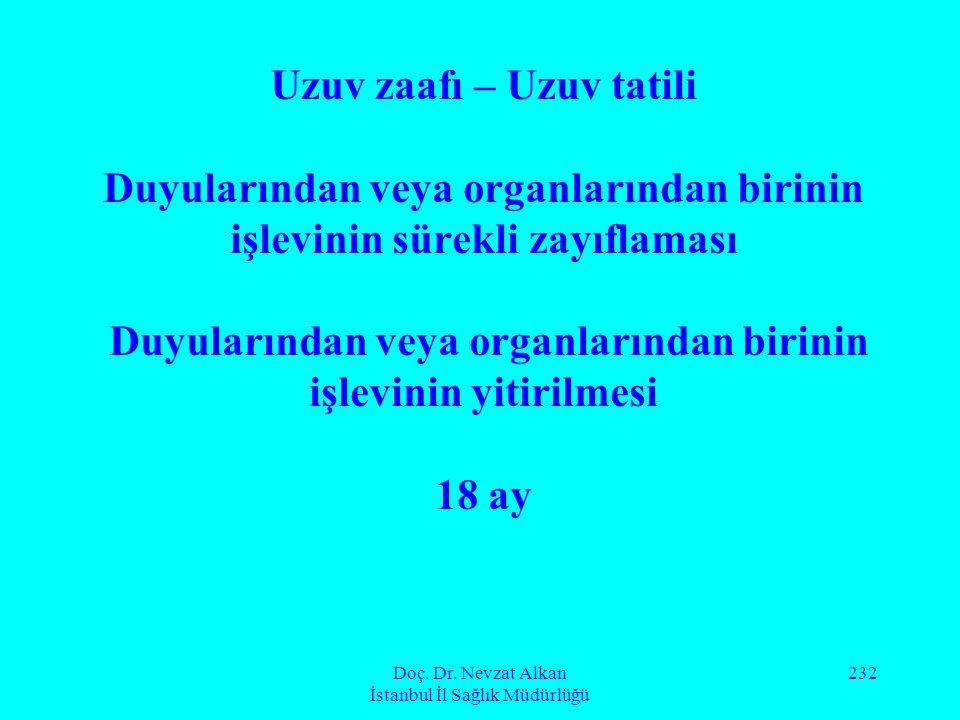 Doç. Dr. Nevzat Alkan İstanbul İl Sağlık Müdürlüğü 232 Uzuv zaafı – Uzuv tatili Duyularından veya organlarından birinin işlevinin sürekli zayıflaması
