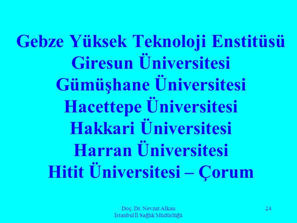Doç. Dr. Nevzat Alkan İstanbul İl Sağlık Müdürlüğü 24 Gebze Yüksek Teknoloji Enstitüsü Giresun Üniversitesi Gümüşhane Üniversitesi Hacettepe Üniversit