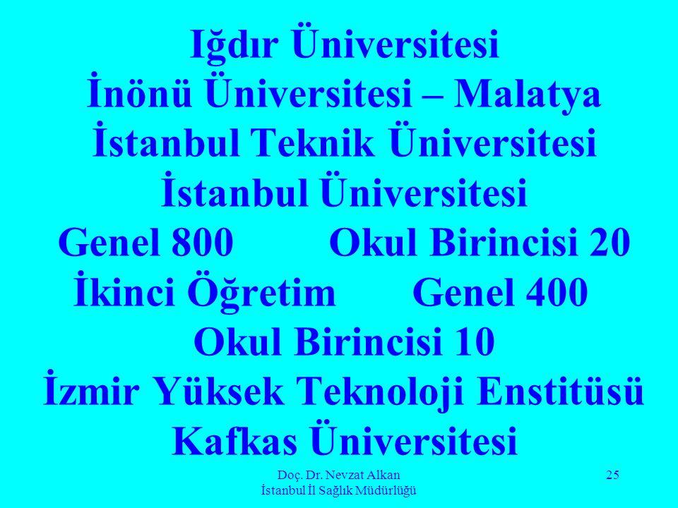Doç. Dr. Nevzat Alkan İstanbul İl Sağlık Müdürlüğü 25 Iğdır Üniversitesi İnönü Üniversitesi – Malatya İstanbul Teknik Üniversitesi İstanbul Üniversite