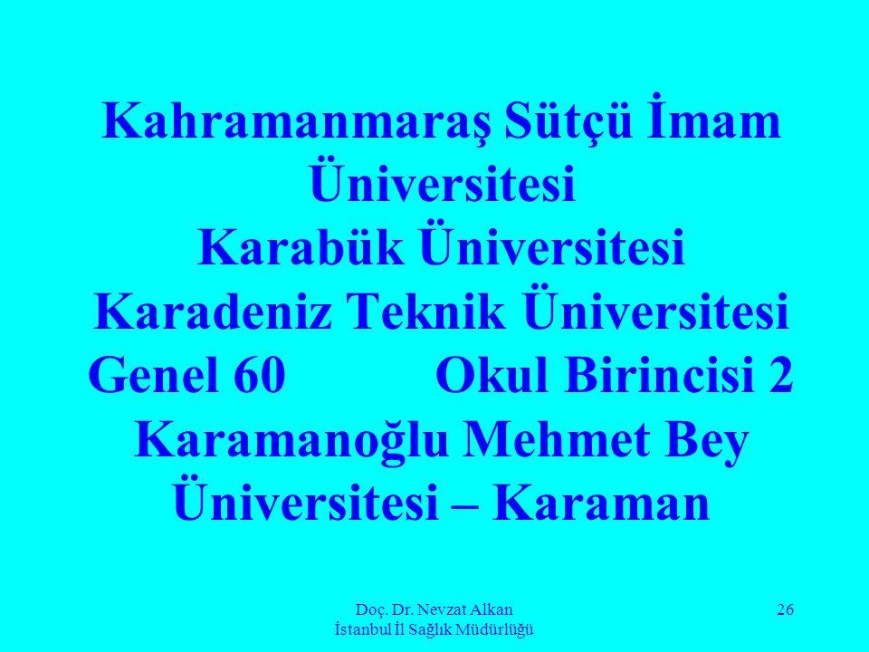 Doç. Dr. Nevzat Alkan İstanbul İl Sağlık Müdürlüğü 26 Kahramanmaraş Sütçü İmam Üniversitesi Karabük Üniversitesi Karadeniz Teknik Üniversitesi Genel 6