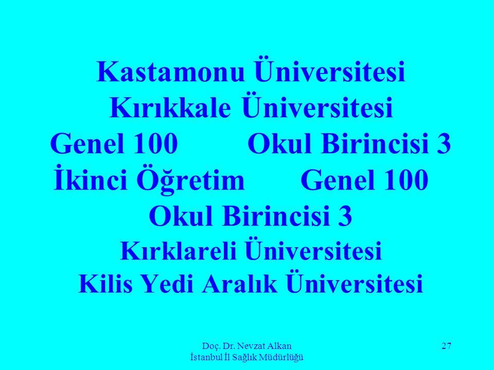 Doç. Dr. Nevzat Alkan İstanbul İl Sağlık Müdürlüğü 27 Kastamonu Üniversitesi Kırıkkale Üniversitesi Genel 100Okul Birincisi 3 İkinci Öğretim Genel 100
