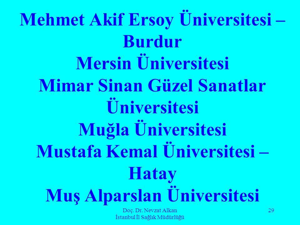 Doç. Dr. Nevzat Alkan İstanbul İl Sağlık Müdürlüğü 29 Mehmet Akif Ersoy Üniversitesi – Burdur Mersin Üniversitesi Mimar Sinan Güzel Sanatlar Üniversit