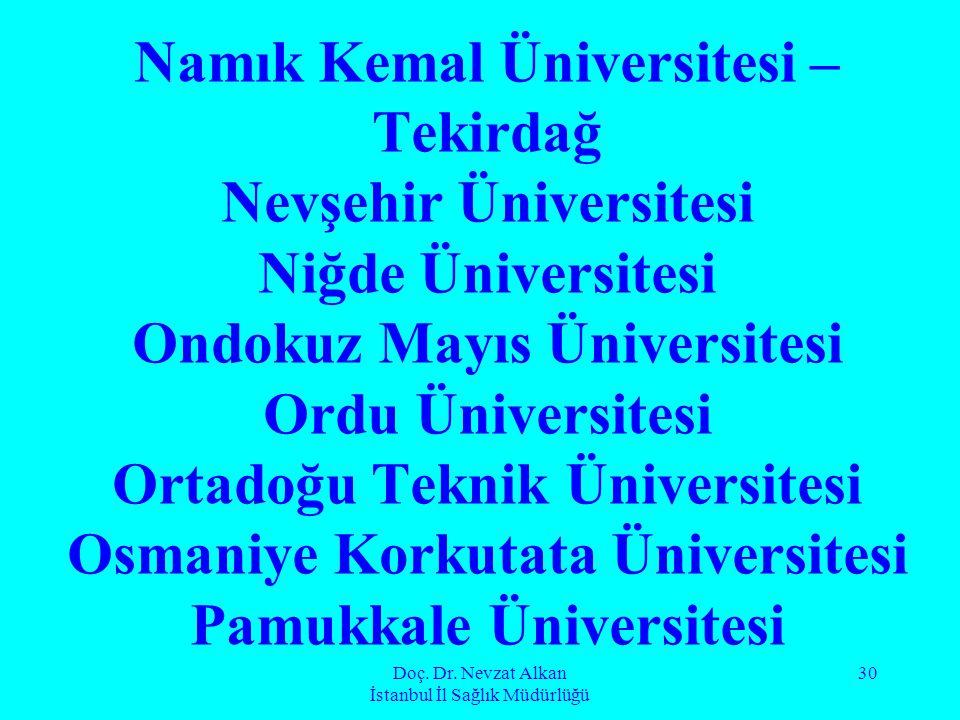 Doç. Dr. Nevzat Alkan İstanbul İl Sağlık Müdürlüğü 30 Namık Kemal Üniversitesi – Tekirdağ Nevşehir Üniversitesi Niğde Üniversitesi Ondokuz Mayıs Ünive