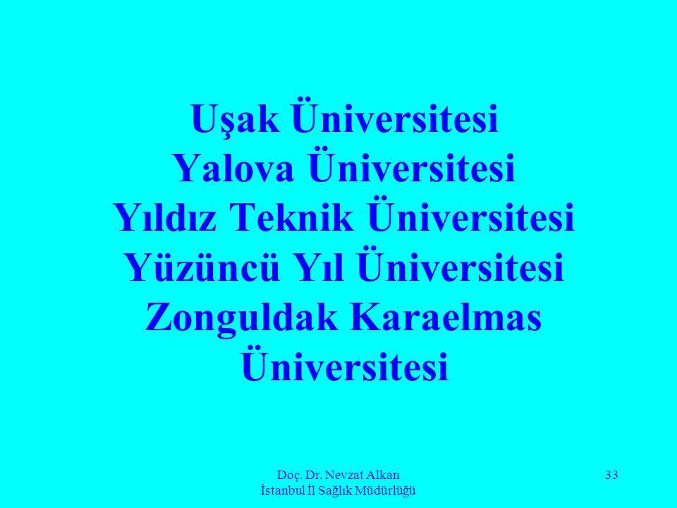 Doç. Dr. Nevzat Alkan İstanbul İl Sağlık Müdürlüğü 33 Uşak Üniversitesi Yalova Üniversitesi Yıldız Teknik Üniversitesi Yüzüncü Yıl Üniversitesi Zongul