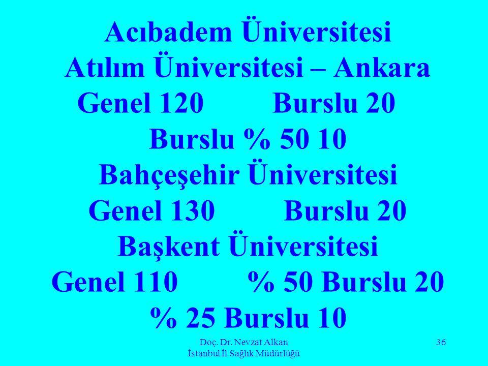 Doç. Dr. Nevzat Alkan İstanbul İl Sağlık Müdürlüğü 36 Acıbadem Üniversitesi Atılım Üniversitesi – Ankara Genel 120Burslu 20 Burslu % 50 10 Bahçeşehir