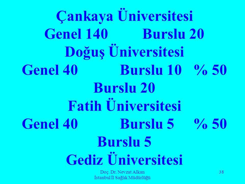 Doç. Dr. Nevzat Alkan İstanbul İl Sağlık Müdürlüğü 38 Çankaya Üniversitesi Genel 140Burslu 20 Doğuş Üniversitesi Genel 40Burslu 10% 50 Burslu 20 Fatih