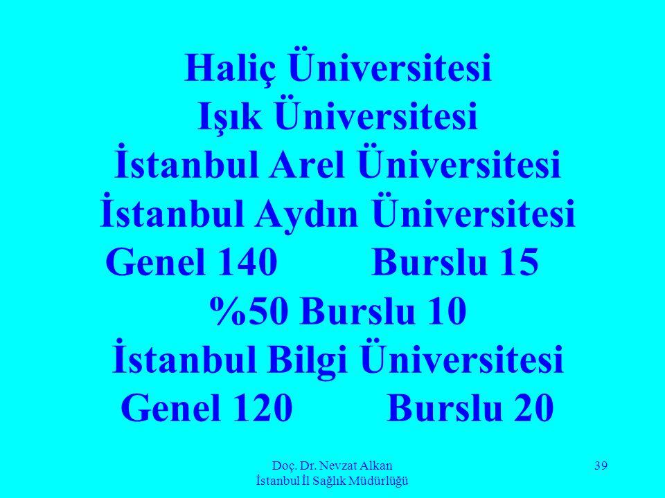 Doç. Dr. Nevzat Alkan İstanbul İl Sağlık Müdürlüğü 39 Haliç Üniversitesi Işık Üniversitesi İstanbul Arel Üniversitesi İstanbul Aydın Üniversitesi Gene