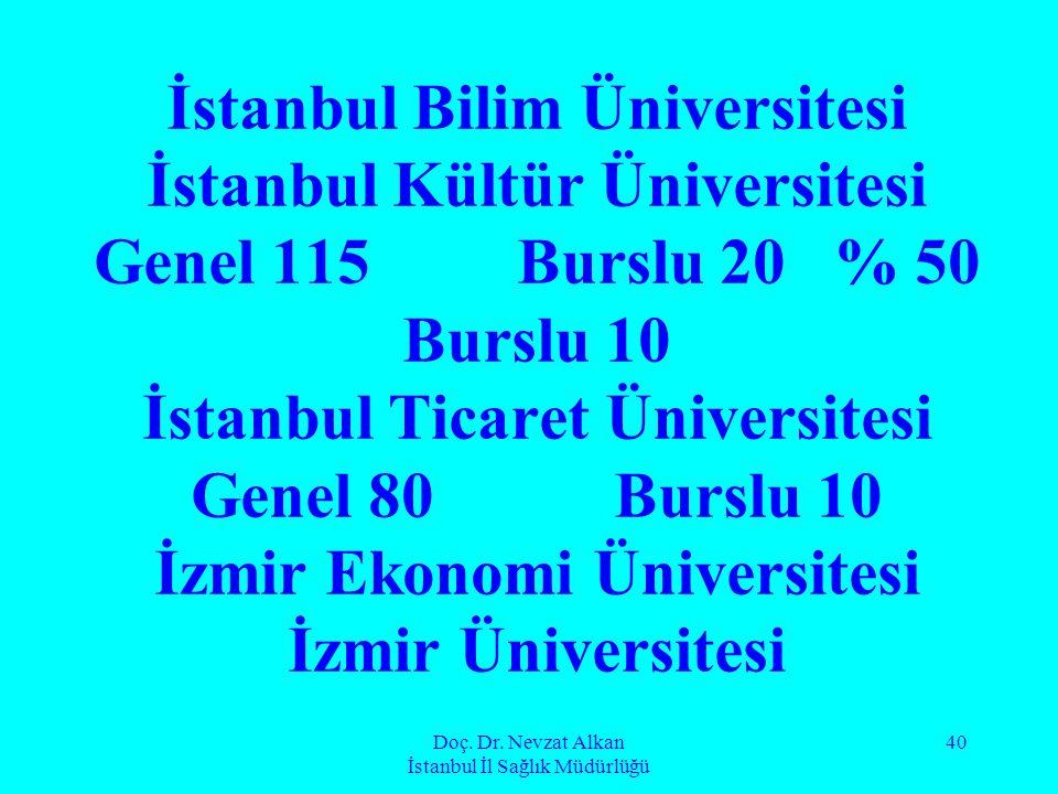 Doç. Dr. Nevzat Alkan İstanbul İl Sağlık Müdürlüğü 40 İstanbul Bilim Üniversitesi İstanbul Kültür Üniversitesi Genel 115Burslu 20% 50 Burslu 10 İstanb