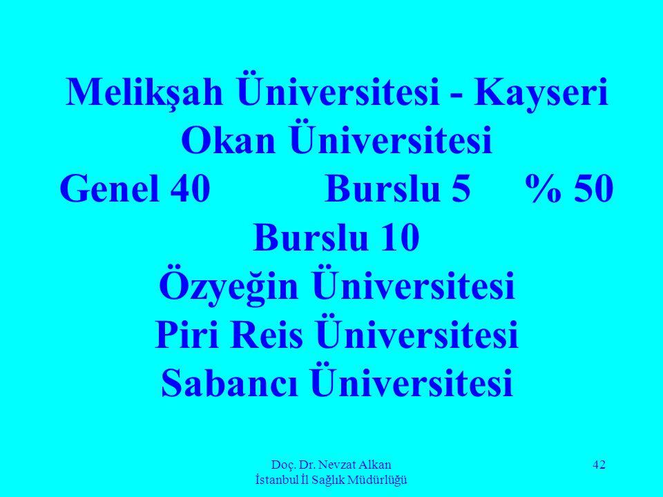 Doç. Dr. Nevzat Alkan İstanbul İl Sağlık Müdürlüğü 42 Melikşah Üniversitesi - Kayseri Okan Üniversitesi Genel 40Burslu 5% 50 Burslu 10 Özyeğin Ünivers