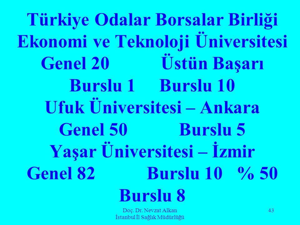 Doç. Dr. Nevzat Alkan İstanbul İl Sağlık Müdürlüğü 43 Türkiye Odalar Borsalar Birliği Ekonomi ve Teknoloji Üniversitesi Genel 20Üstün Başarı Burslu 1B