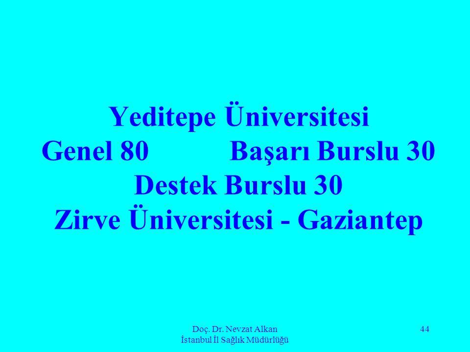 Doç. Dr. Nevzat Alkan İstanbul İl Sağlık Müdürlüğü 44 Yeditepe Üniversitesi Genel 80Başarı Burslu 30 Destek Burslu 30 Zirve Üniversitesi - Gaziantep