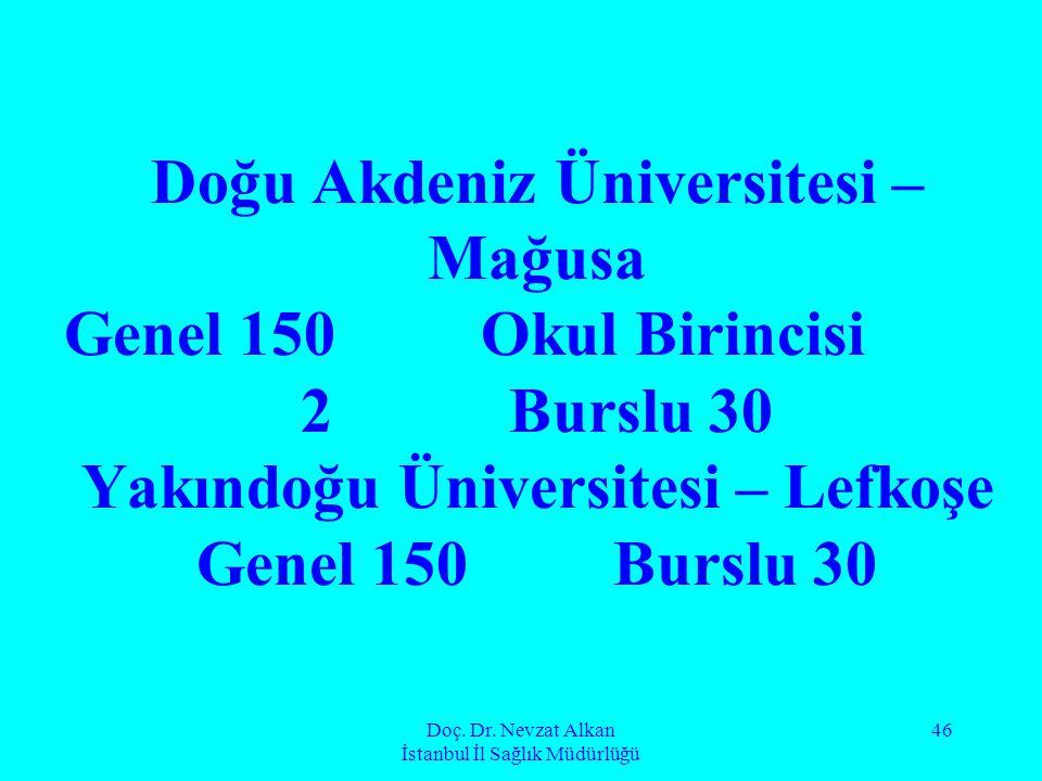 Doç. Dr. Nevzat Alkan İstanbul İl Sağlık Müdürlüğü 46 Doğu Akdeniz Üniversitesi – Mağusa Genel 150Okul Birincisi 2Burslu 30 Yakındoğu Üniversitesi – L
