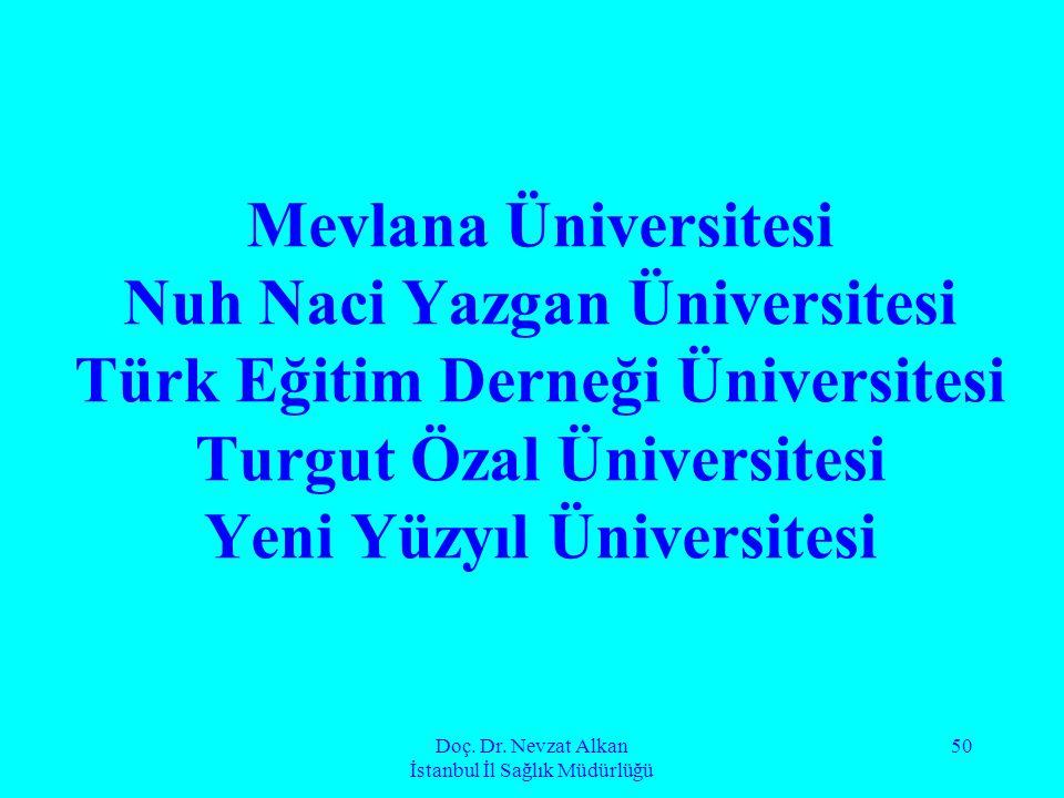 Doç. Dr. Nevzat Alkan İstanbul İl Sağlık Müdürlüğü 50 Mevlana Üniversitesi Nuh Naci Yazgan Üniversitesi Türk Eğitim Derneği Üniversitesi Turgut Özal Ü