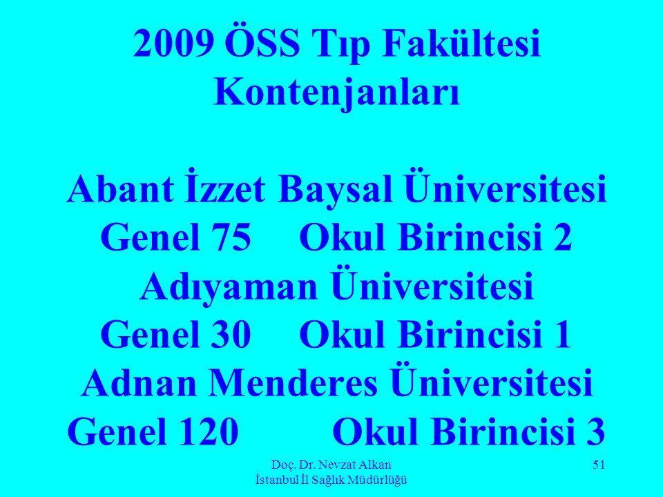 Doç. Dr. Nevzat Alkan İstanbul İl Sağlık Müdürlüğü 51 2009 ÖSS Tıp Fakültesi Kontenjanları Abant İzzet Baysal Üniversitesi Genel 75 Okul Birincisi 2 A
