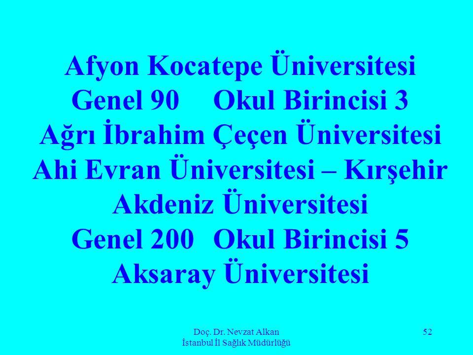 Doç. Dr. Nevzat Alkan İstanbul İl Sağlık Müdürlüğü 52 Afyon Kocatepe Üniversitesi Genel 90Okul Birincisi 3 Ağrı İbrahim Çeçen Üniversitesi Ahi Evran Ü