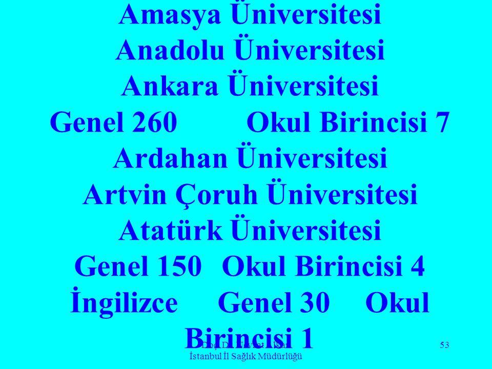 Doç. Dr. Nevzat Alkan İstanbul İl Sağlık Müdürlüğü 53 Amasya Üniversitesi Anadolu Üniversitesi Ankara Üniversitesi Genel 260Okul Birincisi 7 Ardahan Ü